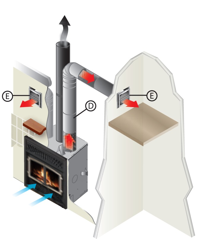 manual air blower for fireplace